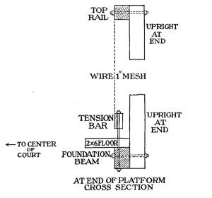 The Evans Backstop Design