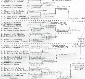 1936 Men's Nationals drawsheet